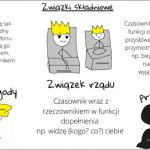 Martyna Zalewska Małgorzata Kunicka VIIIb